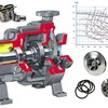 Centrifugal pumps : Principles , Operation and Design