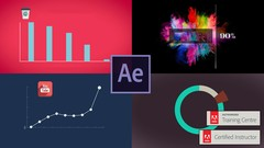 Using Adobe After Effects create beautiful VFX Visual Effects, data visualization & VFX Compositing.