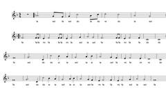 Imágen de Aprende A Leer La Música.