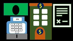 Internal controls, bank reconciliations, and internal controls related to checking account