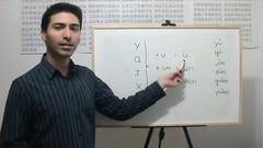 Curso Iniciación al idioma Chino: Curso Básico de Chino Mandarín.