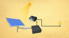 Learn how to size a solar PV system based on customer needs