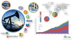 History and characteristics of petroleum, major events, players of the oil scene, consumption, …