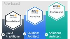 Amazon Web Services (AWS) Exam Prepration