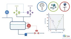Learn how process control is ensured in process industries & how the main instruments measure the …