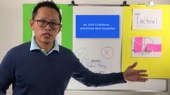A Unique & Highly Effective Public Speaking Program
