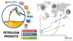 Deep knowledge of petroleum products : Properties Specifications Markets Demands and the Standard …