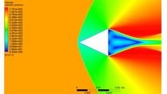 Simulation using ANSYS - Fluent English version