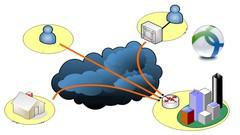 Imágen de Cisco ASA VPN AnyConnect