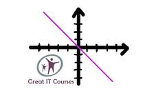 Relations Functions (Advanced) - Mathematics