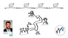 Curso Agile + Scrum: Curso intensivo para sumergirse y profundizar