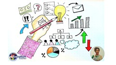 21P Organizational Goals