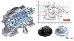 Includes an Excel Workbook to evaluate your centrifugal compressor behavior & perform related …