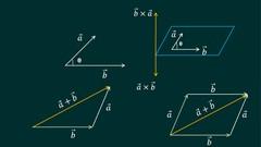 Vector Algebra (Part I): A Pre-Calculus Series