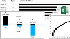 ABC-Analysen mit Excel