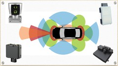 Advanced Driver Assistance Systems (ADAS)