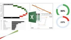 Excel Workshop - Diagramme: Wasserfall, Karten, Linien, etc. - KostenloseKurse.com