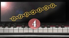 Play Songs by Ear  in the Singing Key Range (C, D, F, G, Bb, Db), so that people sing along in …