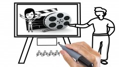 Learn to easily create professional marketing videos in minutes