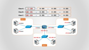 Free udemy coupon IPv4 addressing - عنونة الشبكات
