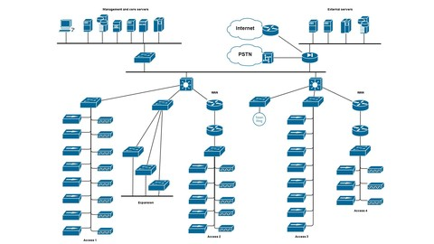 Netcurso-introduction-to-networking-quick-course