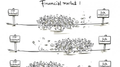 Understand Banks & Financial Markets