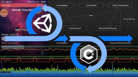 Développement C# et Agile Unity – 2ème Partie