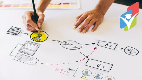 Process Flowcharts & Process Mapping - The Beginner's Guide