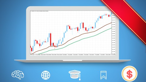 ADVANCED Swing Trading Strategy -Forex Trading/Stock Trading