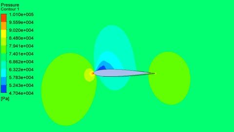 Ansys Fluent- Computational Fluid Dynamics (CFD)
