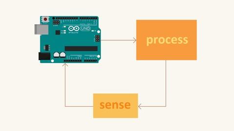 Netcurso-pid-control-with-arduino