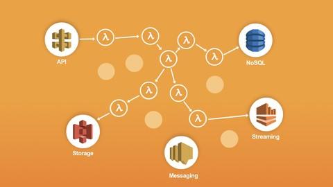 AWS dla developerów - czyli jak budować aplikacje w chmurze!