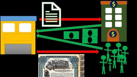 Accounting-Bonds Payable, Notes Payable, Liabilities Coupon