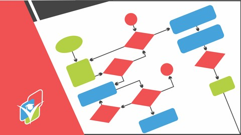 Process Flowcharts & Process Mapping - The Advanced Guide