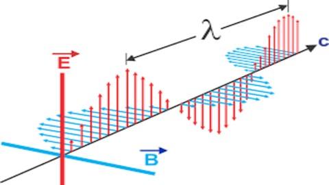 Netcurso-electromagnetic-tutorials