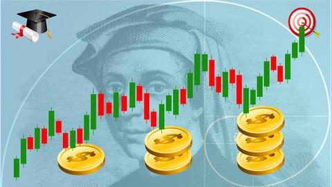 Fibonacci A-Z+ Forex Trading Strategy with Fibonacci Cluster