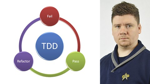 Introduction to TDD in C#