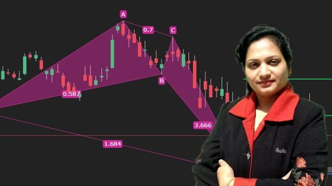 Stock & Forex Trading  With Chart Pattern Technical Analysis