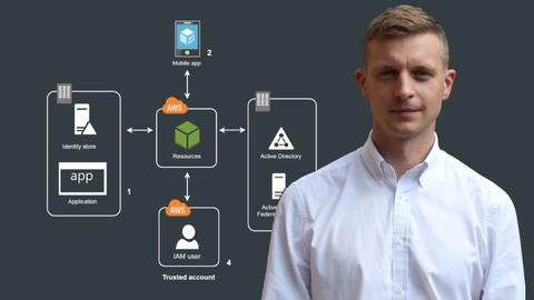 Netcurso-identity-federation-for-amazon-web-services