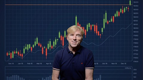 Trading Trend Pullbacks - 3-Step Technical Analysis Method