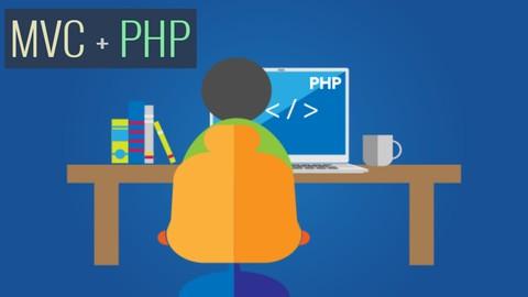 Aprende MVC con PHP:  Como funcionan los sitios Web actuales