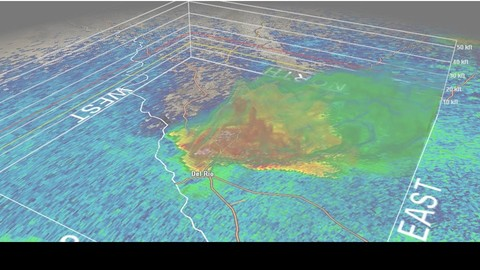 Weather & Meteorology - A Basic Understanding
