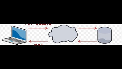 Netcurso-sap-abap-simple-project-using-rest-api