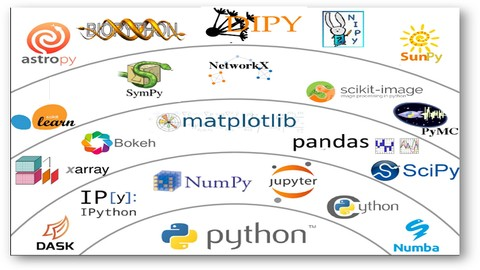Python AI and Machine Learning for Production & Development