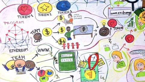 Netcurso-what-is-cryptocurrency-hand-drawn-18min-speedcourse-pdf