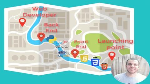 Web development road map series