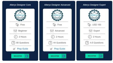 Free Alteryx Tutorial - Introduction To Alteryx Designer Core Profession Certificate