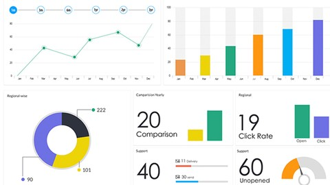 Data Visualization with Excel - Crash Course