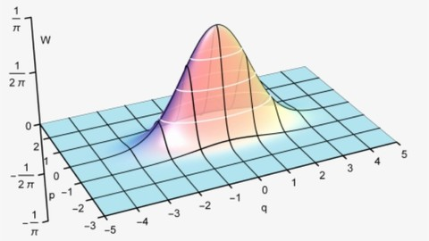 A Comprehensive Guide to Bayesian Statistics