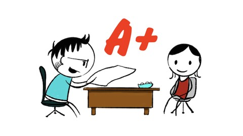A+ Essays: A Structured Approach to Successful Essay Writing